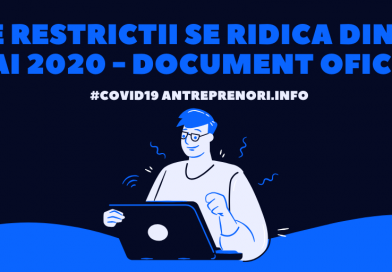 Ce restrictii se ridica din 15 mai 2020 – Document oficial