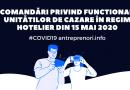 Recomandări privind funcționarea unităților de cazare în regim hotelier din 15 mai 2020
